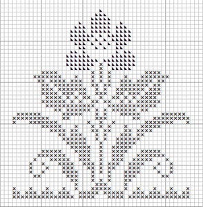 Cross Stitch Charts in Black and White
